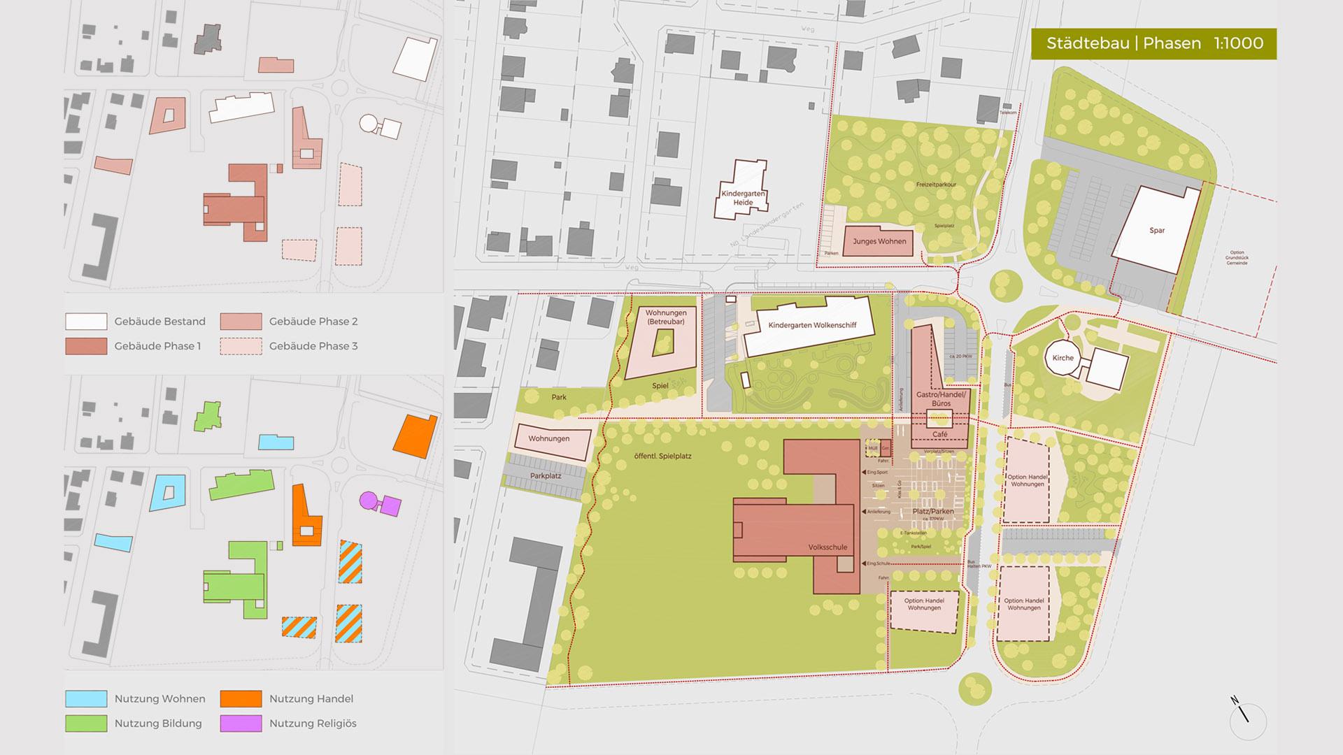 ortskerngestaltung masterplan deutsch wagram städtebau